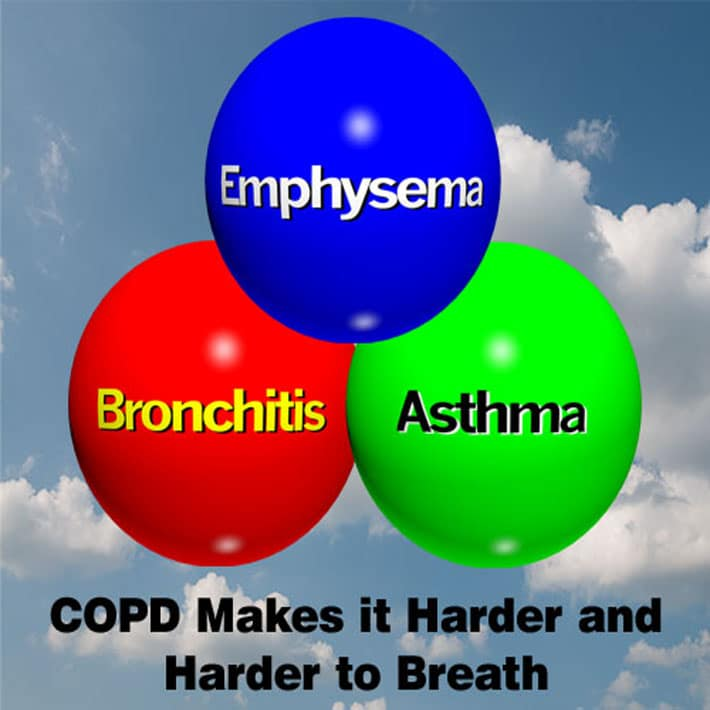 nursing case study copd